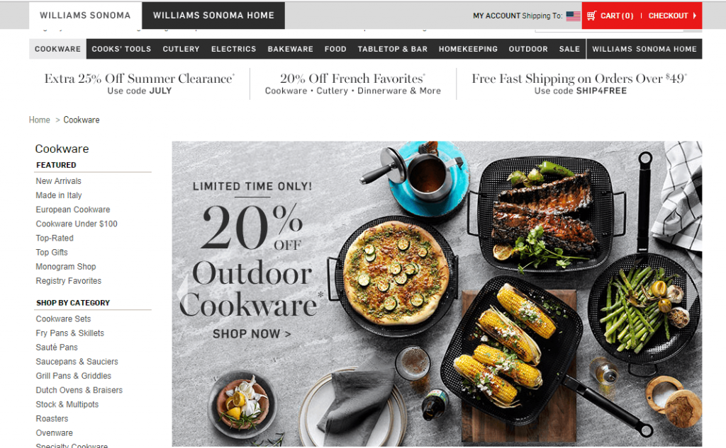 Complete Guide to Organize eCommerce Category Pages